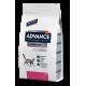Купить Advance (Ветеринарные) в Минске